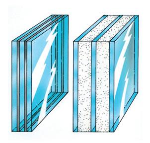 Bs En  Glass