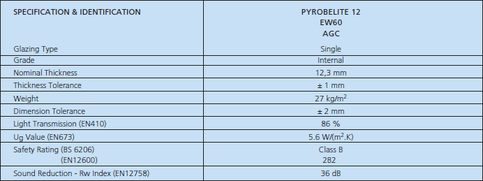 Fire Resistant Glass Specifications Pyrobelite 12